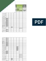 management--useoftimeassessmentbutler xls - sheet1