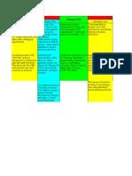 IB Long Term PD Planning