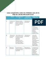 MII U1 A1 Usos de Microsoft Excel
