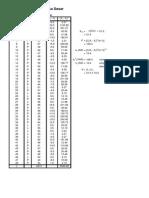 Contoh Tugas 5 - Statistika Dasar