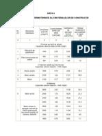 Caracteristici Termotehnice Materiale