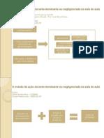 cursoevasao-100130162527-phpapp01
