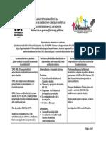 La autoevaluación en La Facultad de Derecho y Ciencias Políticas de La Universidad de Antioquia