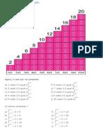 As Tabelas de Multiplicação