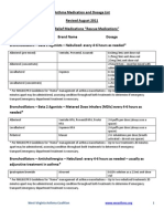 Asthma Medication and Dosage List K Capehart Revised 8-2011