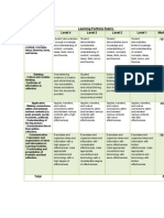 learning portfolio rubric