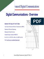 Digital Comm Fundamentals