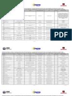 Empleos_Marzo_2015.pdf
