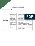 ACHIEVEMENT INDICATORS 3° D SECOND TERM