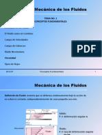 MF T1-Conceptos Fundamentales