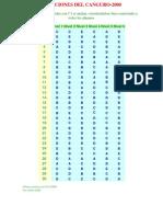 CLAVES 2000.pdf