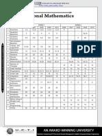 [Edu.joshuatly.com] Times SPM 2011 Add Maths