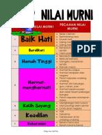 17 Nilai Murni Dalam Bahasa Malaysia