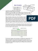 Basic Principles of MPI Testing