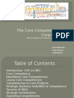 7_Arpit Nikhra_The Core Competency of Corporation