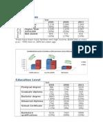 strathfield statistics 2 final