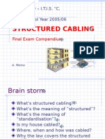 Structured Cabling New