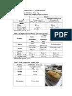 4. Pengadonan Dalam Pembuatan Roti