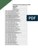 Codigos de Classificacao Fiscal Operacoes-cfop