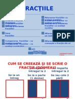 0_fractii