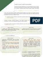 A Passé Simple És a Passé Composé Összehasonlítása