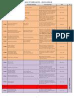 Cronograma Presentación Promoción 48 (1)