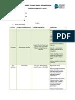 Paradigmas y Teorias de La Administracion