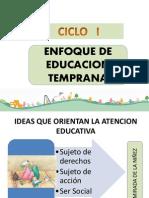Enfoque de Educacion Temprana