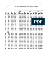 Tabelasdepropriedadestermodinamicas(Agua).Prof.pedro(Pfac)