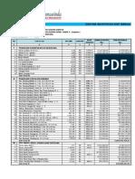 3 - Daftar Kuantitas & Harga
