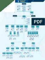 2014 RHRC Organizational Chart With Name.resized