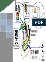 Informe Final Optimizacion de La Prod