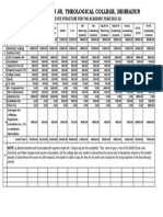 Proposed Fee Structure for Acd Year 2014 15