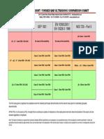 Forged Bar Comparison Chart