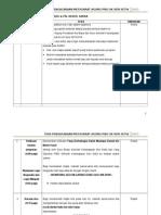 Teks Pengacaraan Majlis Mesyuarat Pibg Skss 2015