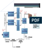 Esquema - TFI - Planta.pdf