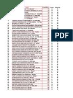 Classificação Delegado do Ceará (com critérios de desempate)