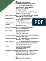 Senarai Nama 1M1S SKKB 2015
