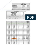 AirThreads Valuation Case Study - Excel File