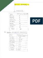 Omar-Alhamdan-HW-1.pdf