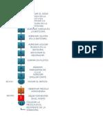 Diagrama de Operaciones [Homer]
