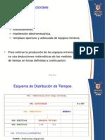 2.- Indices Operacionales KPI