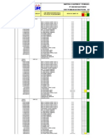 Mapping Equipment Instrumen HRSG1