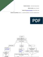 Redacción y Coordinación de Párrafos en Documentos y Habilidades Lectoras