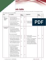 G Syllabus_table IGCSE Chem CD