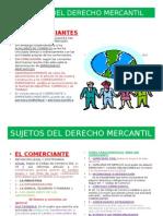Derecho Mercantil (Segunda Clase)