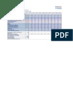 Anexo 1.2 Flujo de Caja Proyecto IPRO