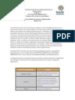 Unidad II Ejemplos Sobre Los Tipos de Representantes.
