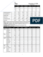 2013 Agency Reports