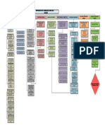 Org Chart Jhika Gali Murree (Final)